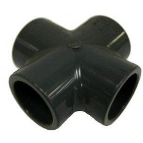 KRYDS-PVC